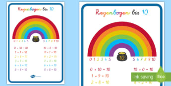 Regenbogen bis 10 Poster für die Klassenraumgestaltung - Zahlen, Mathe, Lernen, Zahlenstrahl, erste Zahlen, 1-10,,German