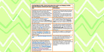 Discuss Evaluate Authors Figurative Language Teaching Ideas