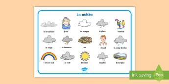 Set de mots : La météo - Set de mots, set, temps, météo, meteo, pluie, soleil, neige, brouillard, nuage, activité, aide-m
