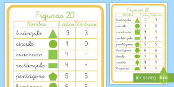 Póster DIN A2: Propiedades - Figuras 2D - figuras 2D, figuras planas, figuras, geometría, geométricos, geométricas, póster, exponer, expos