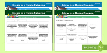 Science as a Human Endeavour Year 6 Curriculum Objective Posters  - Australian curriculum, grade 6, WALT, TIB, Australian science,Australia