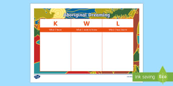 Aboriginal Dreaming Differentiated KWL Grid - Aboriginal dreaming, aboriginal dreamtime, aboriginal history, indigenous history, aboriginal cultur