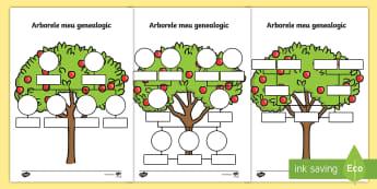 Arborele meu genealogic Fișe de lucru - familia, dezvolatare socială, dezvoltare personală, română, activități,Romanian