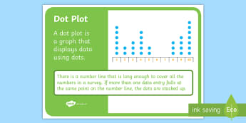 Dot Plot Display Poster - NZ Statistics, maths display, dot plot, data entry, statistics