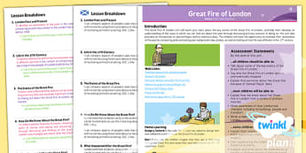 History: The Great Fire of London KS1 CfE Planning Overview