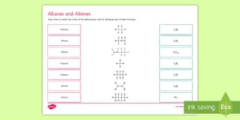 Alkanes and Alkenes Match and Draw - Match and Draw, gcse, chemistry, hydrocarbons, alkene, alkane, alkenes, alkanes, hydrocarbon,