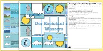 Water Cycle Game German - germany, de, deutsch, water, game, board, activity, play, mfl