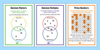 Common Factors Common Multiples Prime Numbers Posters - y6, common, factors, multiples, prime numbers