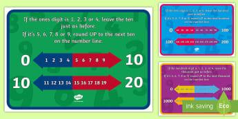 Rounding Poem Number Line Display Posters - Rounding Poem Number Line Display Pack - rounding, round, rounding to hundred, hundred, poem, number