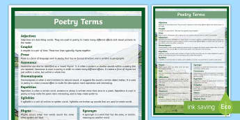 Poetry Terms Display Poster - Poetry Terms Display Poster - Literacy, assonance, simile, metaphor, display, hyperbole, verse, stan