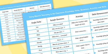 Bloom's Taxonomy Classroom Verbs Questions Activities Skills