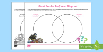 Great Barrier Reef Venn Diagram Activity Sheet - ACHASSK066, Geography, Queensland, Australia, Natural, Wonder of the World,Australia, worksheet