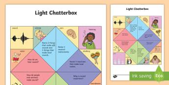 Sound Chatterbox Activity - ACSSU020, hearing, noise, sound sources, loudness, pitch,Australia