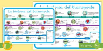 Póster DIN A2: La historia del transporte - transporte, coche, camión, avión, globo aerostático, autobús, moto, motocicleta, vía, carretera