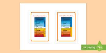Decimals Place Value Chart IKEA Tolsby Frame - Decimals Place Value Chart IKEA Tolsby Frame - KS2, Maths, decmials, place valu, [place value, place