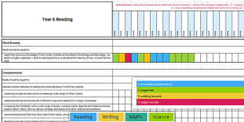 New Curriculum Year 6 Reading Writing Maths Science Assessment - new curriculum, year 6, reading, writing, maths, science, read, write, assessment, assess