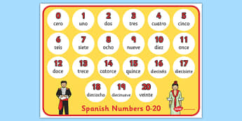 Spanish Numbers 0-20 Display Poster - spanish, spanish numbers, spanish number mat, spanish numbers poster, spanish number translation, languages display