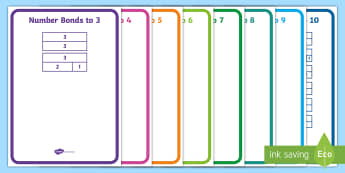 Number Bonds to 20 Bar Models Display Posters - KS1, bar model, inverse, representations, derive facts, learned facts, complements to 20, complement