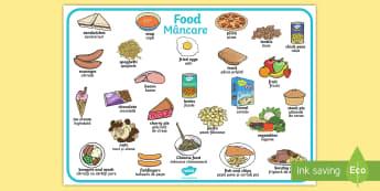 Food Word Mat English/Romanian - Food Word Mat - food, food groups, food types, writing about food, word mat, writing aid, mat, wordm