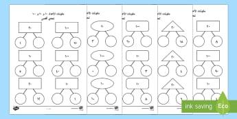 أوراق عمل مكونات الأعداد 10 و 20 و 100 - حساب، رياضيات، مكونات العدد، أوراق عمل، عربي، شيتات، ن