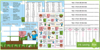 Year 3 Block Adventurer Themed Spelling Menu Pack - spag, gps, home learning, weekly, lists, test,