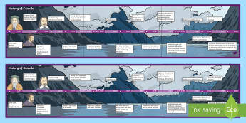 History of Canada Display Timeline - Canada's 150th Birthday, canada, war, confederation, cabot, cartier, champlain, timeline, history,