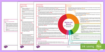 Witches and Wizards Second Level CfE IDL Topic Web - Novel Study, literacy, JK Rowling, Planner, teaching ideas, 2nd level, Harry Potter,