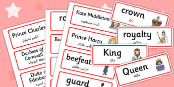 Royal Family Topic Cards Arabic Translation - arabic, royal family