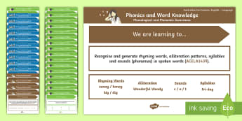 Language Content Descriptions Phonics and Word Knowledge Display Posters -  Phonics and Word Knowledge, Foundation Year, Year 1, Year 2, Year 3, Year 4, Year 5, Year 6,  Austr