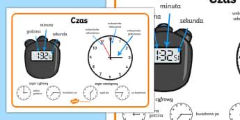 Plansza ze słownictwem Czas - zegar, cyfrowy, analogowy, godzina, minuta, czas, podawanie, czasu, godziny, zegarek, angielski, nie
