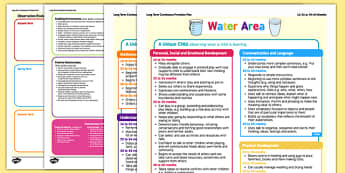 EYFS Water Area Continuous Provision Plan Posters 16- 26 to 40-60 Months