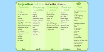 Connective Words List- conjunctions and connectives