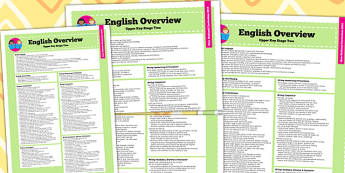 2014 Curriculum UKS2 English Overview - literacy, lesson plan