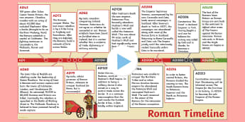The Romans Timeline PowerPoint - timeline, powerpoint, romans