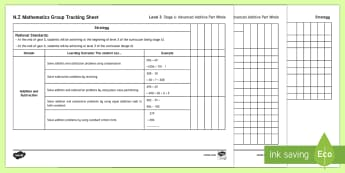 NZ Mathematics Group Tracking Stage 6 Checklist - New Zealand Planning and Assessment, stage 6, maths assessment, maths expectations