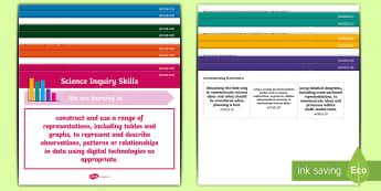 Year 6 Science Inquiry Skills Display Posters  - Australian science, grade 6, WALT, TIB, Australian Curriculum, Australia