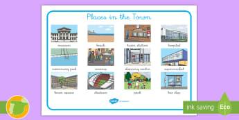 Tapiz de vocabulario: Los lugares de la ciudad - Inglés - town, city, places, lengua extranjera, english, inglés,Spanish-translation