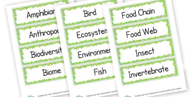 Habitats vocab - Habitats & Environments Primary Resources, Habitats, Environments