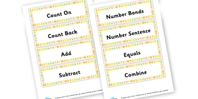 Working wall maths unit 1 - Maths Primary Resources, maths games, numbers, counting, money, NUMRCEY