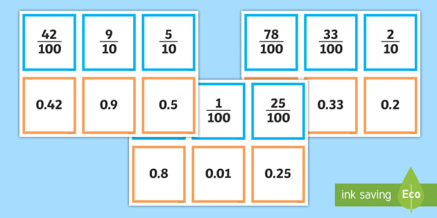 Decimals to Fractions Conversion Cards
