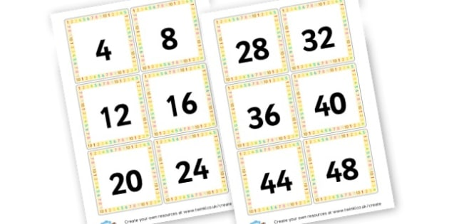 Multiples of 4 Cards - Multiplication Primary Resources, times, number of, activity, game