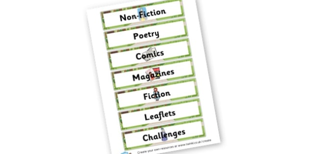 Pretty Reading Labels - Reading Area Primary Resources, signs, area, zones, banner, poster