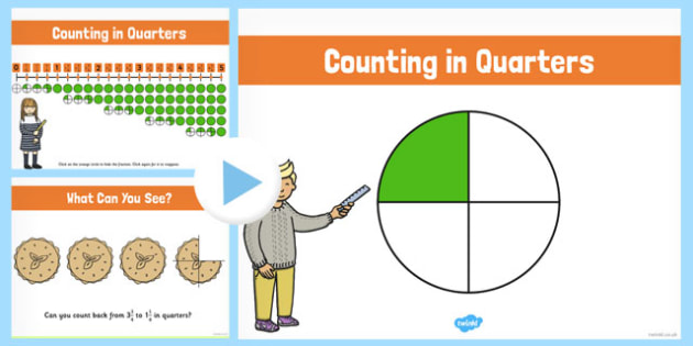 Counting in Quarters - counting, quarters, fractions, four, count