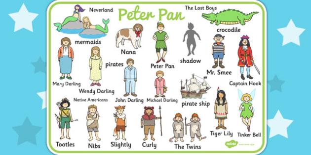 Peter Pan Word Mat - Peter, Pan, Story, Word, Mat, Tinkerbelle