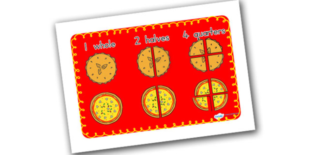 Pie and Pizza Fraction Mat - fractions, visual aid, maths