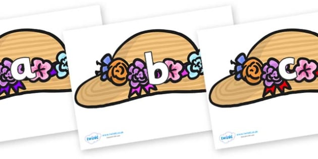 Phase 2 Phonemes on Bonnets - Phonemes, phoneme, Phase 2, Phase two, Foundation, Literacy, Letters and Sounds, DfES, display