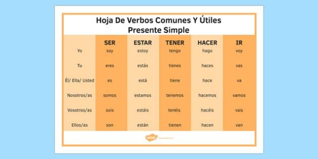 Hoja de verbos: Verbos Útiles y comunes en Presente Simple