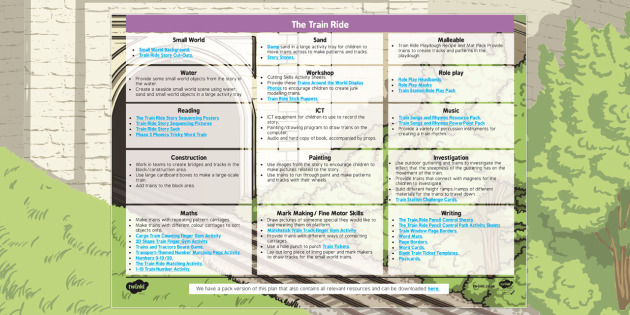 EYFS Enhancement Ideas to Support Teaching on The Train Ride - Early Years, continuous provision, early years planning, adult led, transport, travel, journeys, June Crebbin