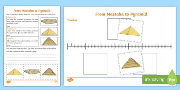 Different Types of Egyptian Pyramid Activity Sheet - CfE, Social Studies, Ancient Egypt, Pyramids