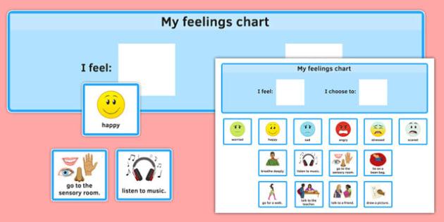 KS3 Feelings Chart - ks3, feelings chart, feelings, chart, emotions, sen